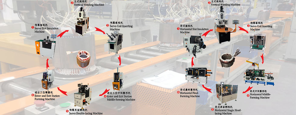 China melhor Máquina de enrolamento do estator em vendas
